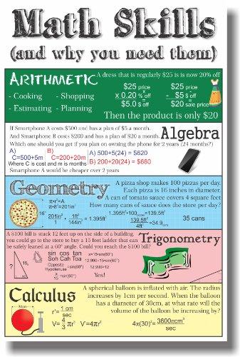 Math Skills - New Classroom Math Poster
