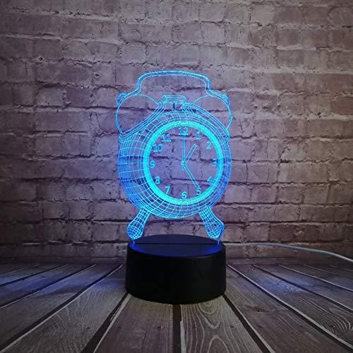 - HRUIHKV New Retro Fasion Alarm Clock Style Toy Decorative 3D USB Lamp Multicolor RGB LED Lamp Desk Table Night Light Home Novetly Design