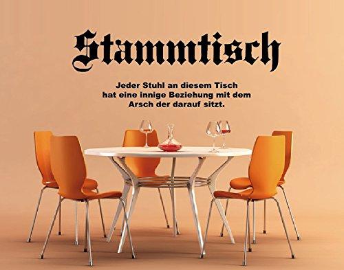 stammtisch sprüche DD Dotzler Design Stammtisch bayrisch Hobbyraum   Jeder Stuhl an  stammtisch sprüche