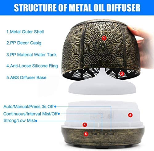 Aoccker Air Purifiers,Aromatherapy 500 Ml Fragrance Diffused Metal Humidifier, Ultrasonic Humidifier Fragrance Lamp Oils Electric Diffuser Home Office Yoga