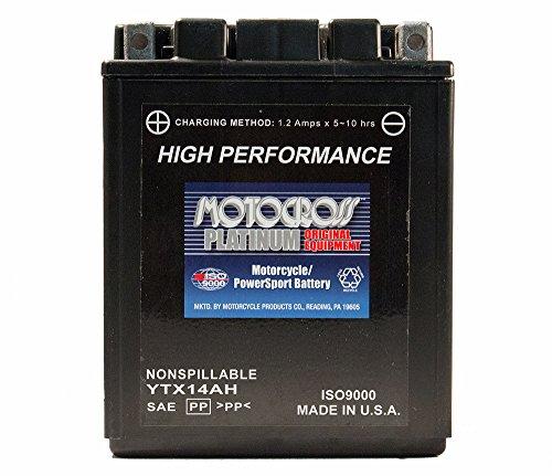 12V 12AH Battery for Honda 200 ATC200 Big Red 1982-1984