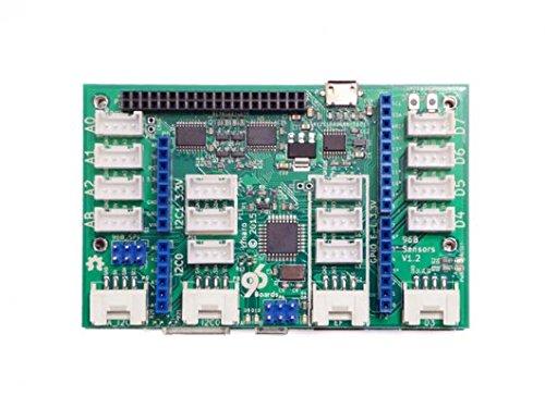ZIYUN Ninety-Six Boards -