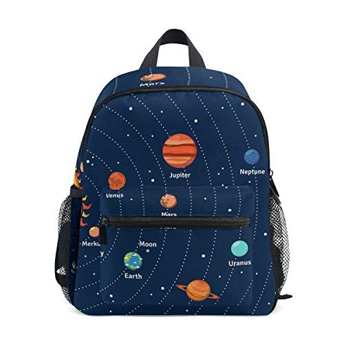Lorvies Educational Solar System Orbits And Planets Mini Kids Backpack Pre School Kindergarten Toddler Bag