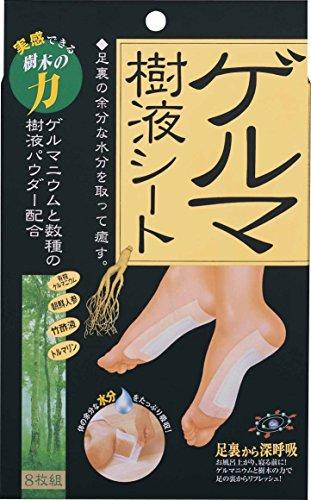 COGIT Germanium Foot Sheet