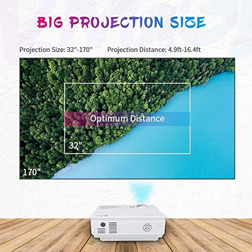 VIVIMAGE 2200 LUX Portable Projector, 50% Brightness LED Mini Projector, 40,000 Hours 1080P HD 170'' Display Video Projector, Support Fire TV Stick,USB SD Card, VGA, AV, TV, Laptop Game by VIVIMAGE (Image #2)