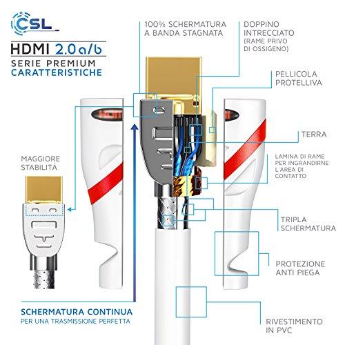 CSL – 0,5m Cavo HDMI 4k 60Hz HDR | HDMI 2.0 a/b | 4K 3D UHD 1080p 3D HFR Ethernet | Full HD 1080p / Arc e CEC | schermatura Tripla e schermatura connettore e Contatto