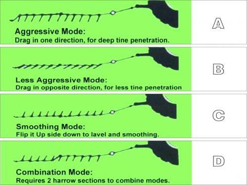 Chain Harrow 12' x 4' Variable Action Drag