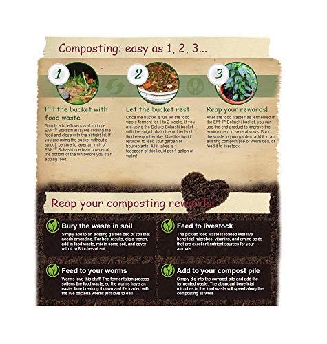 TeraGanix Bokashi EM-1 Organic Rice Bran Mix | 22lbs. - Dry Powder to Compost Food & Pet Waste Indoors for Better Planting Soil by TeraGanix (Image #2)