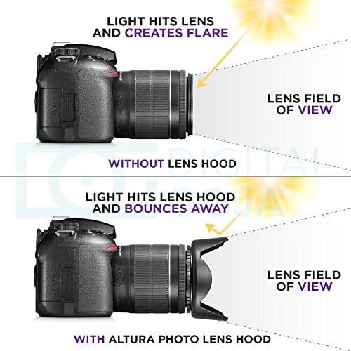 58mm Premium ABS Plastic Flower Shape Lens Hood For CanonTPD L/_ TDCCDI