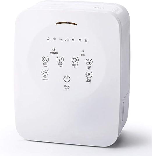 TLJX Purificador de Aire, Sin Humo Elimina Polvo Polen Humo Olores y PM2.5 Filtro HEPA hasta 99.97% con Temporizador y Generador de Iones Negativos: Amazon.es: Hogar