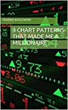 3 Chart Patterns That Made Me A Millionaire