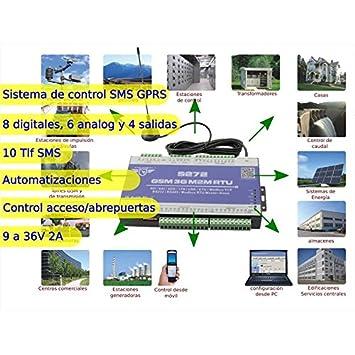 Jandei - Sistema Control Remoto, Alarmas Analógicas Y ...