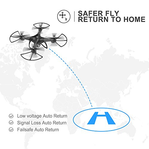 Holy Stone HS100 FPV RC Drone with Camera Live Video and GPS Return Home Quadcopter with Adjustable Wide-Angle 720P HD WIFI Camera- Follow Me, Altitude Hold, Intelligent Battery, Long Control Distance by Holy Stone (Image #6)