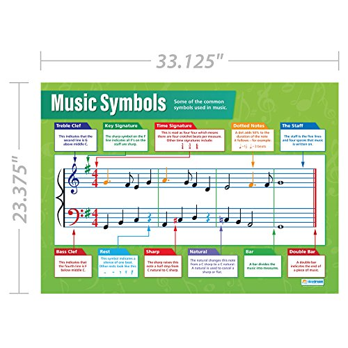 "Music Symbols | Music Posters | Laminated Gloss Paper measuring 33"" x 23 5""  