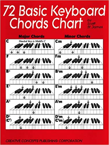 72 Basic Keyboard Chords Chart Scott St James 9781569221303