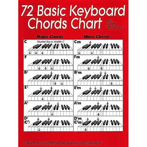 Piano Chord Chart Amazon