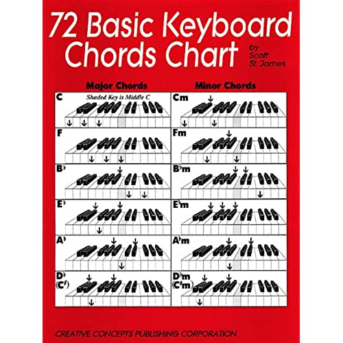 Piano Chord Chart AmazonCom