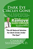 Dark Eye Circles Gone: How a Naturopathic Doctor cured his dark eye circles for ever!