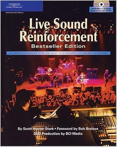 Live Sound Reinforcement Pdf