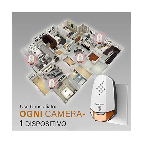 Deepmart® DM60 | Repellente ad Ultrasuoni per Topi - Scacciatopi Ultrasuoni - Repellente Antizanzare - Dissuasore per… 3 spesavip