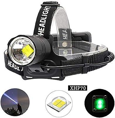 super bright L2 LED headlamp Head Light torch lamp Headlight for Hunting fishing