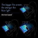 RetinaGuard 2018 iPad Anti UV, Anti Blue Light