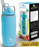 Infuser Water Bottle with Unique Full Length Infuser and Insulating Sleeve - Multiple Colors Options - Large 32 Oz Sport Water Bottle - Your Healthy Hydration Made Easy