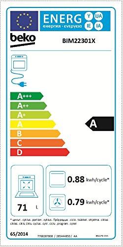 Energieeffizienz; Produktdatenblatt