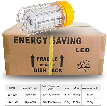 150W LED Temporary Construction Lighting Work Light 19500Lum 5000K Replace 400W