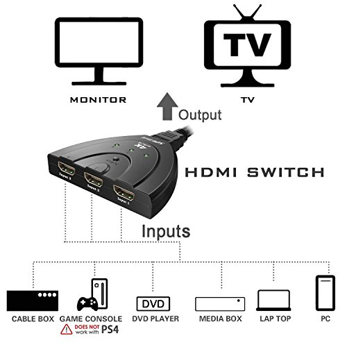 HDMI Switch 4K HDMI Splitter, 3 in 1 Out HDMI Switcher Gold-Plated Connector, Support 4K 3D HD 1080P for HDTV, PS4, Xbox, and Blu-Ray Player with One Fixed 19.7 inch HDMI Cable