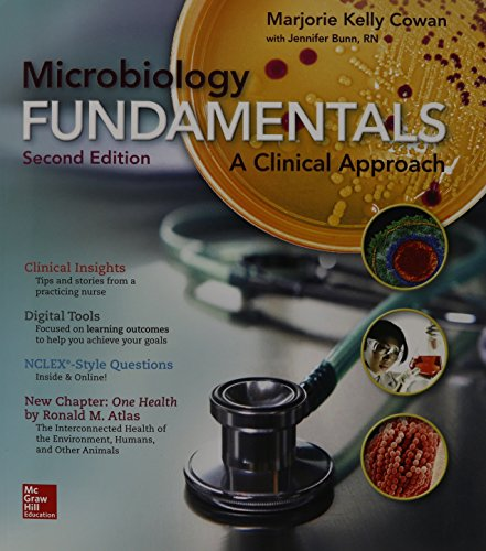 Microbiology Fund.:Clinical Approach