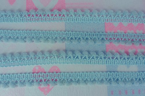 Baby Blue Mini Pom Pom Fringe Gimp Sewing Quilting Lampshade Pillow 36 Yards ()