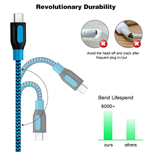 USB Type C Cable, Canjoy 3Pack 10ft Braided USB C Charger Cable Fast Charging Cord Compatible Samsung Galaxy S10 S9 S8 Plus Note 9 Note 8, Google Pixel XL 2XL 3XL, LG G7 ThinQ, Moto X4 Z3 G6, HTC U12