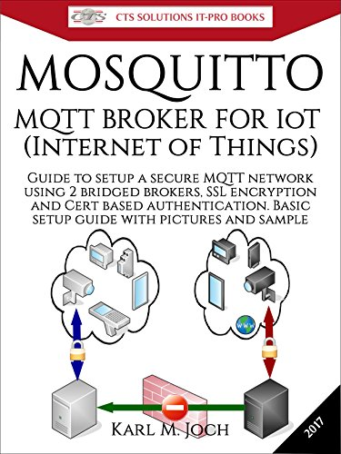 Mosquitto - MQTT Broker for IoT (Internet of Things): Guide to setup a free and secure MQTT network using 2 bridged brokers, SSL encryption and Cert based ... (CTS SOLUTIONS IT-PRO E-Books Book 3)