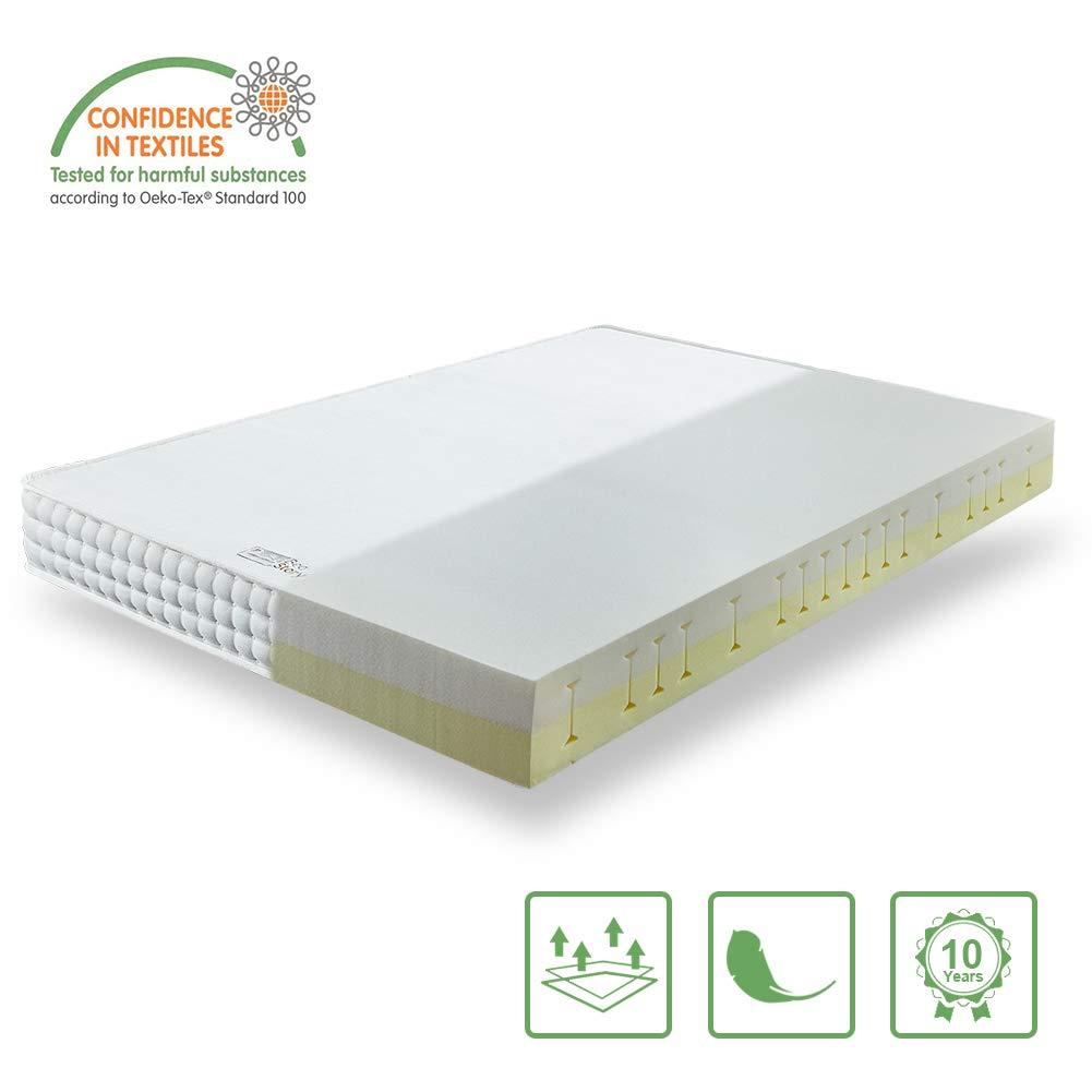 BedStory Colchón Ortopédico de 7 zona, Colchón Elástico, hipoalergénico, Comodidad, Firmeza Ajustable en Dureza H2 y H3 , extremadamente duradero-135 x 190 ...