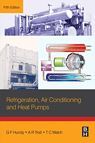 Refrigeration, Air Conditioning and Heat Pumps (Source Air Co2)