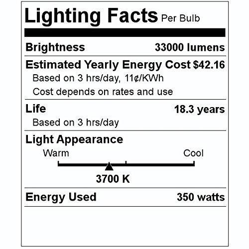 Venture 44097 - MP350W/C/V/UVS/PS 350 watt Metal Halide Light Bulb