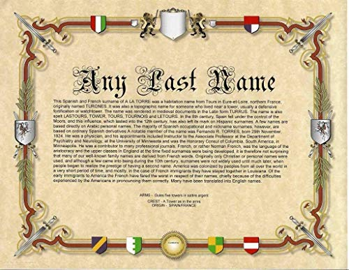 - Last Name Meaning - History Family Surname Print Artwork 8.5 x 11 Genealogy Print | Wall Decor Ancestry Family Tree