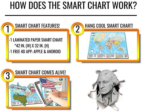 6 8 Included Augmented Reality Education App 7 12 11 Medium 9 STEM Toy Learning for Boys and Girls Aged 5 Interactive Laminated World Map for Kids Geography and Nations 10