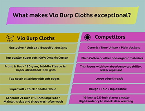 Baby Burp Cloths, Premium Quality, 4 Pack Exclusive Unisex Design, Large Size 21''x10'', 100% Organic Cotton, Thick & Absorbent, Triple Layer, Super Soft, Burping Rags for Newborns, Gift Set by Vio by Vio (Image #3)