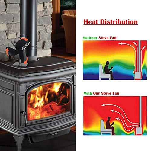 Bessere Wärmeverteilung dank Kaminventilator