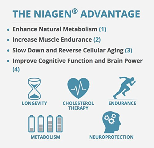 HPN Nicotinamide Riboside Metabolic Repair 180 capsule VALUE Size FREE 2 Day Shipping Patented NAD+ Booster with Niagen (Nr) The Original and Most Trusted Longevity Product