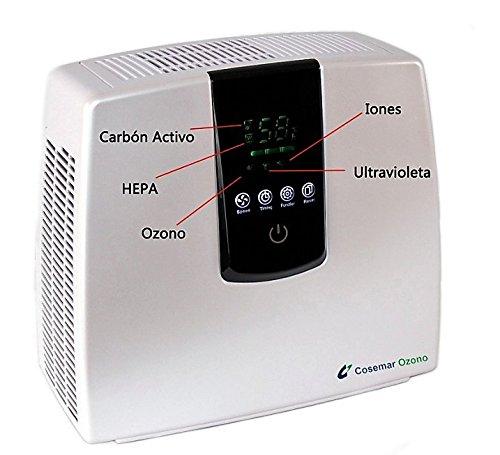 Purificador de aire doméstico digital ionizador de aire filtro de carbón activo
