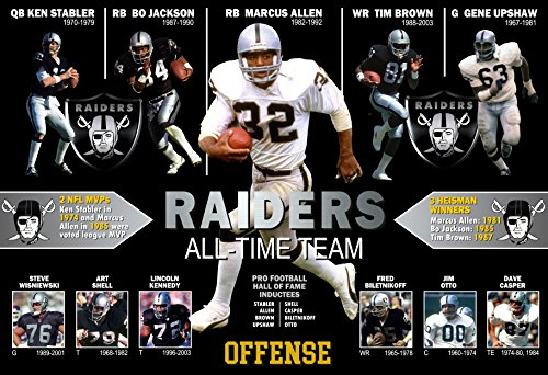 Raiders Oakland Ken (PosterWarehouse2017 THE OAKLAND RAIDERS ALL-TIME OFFENSIVE TEAM COMMEMORATIVE POSTER)