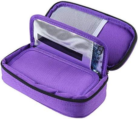 Bolsa isotérmica de insulina para diabéticos con 2 paquetes de hielo, para transportar medicamentos para diabéticos, color morado: Amazon.es: Salud y cuidado personal