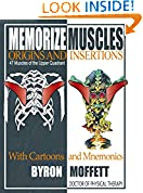 Memorize Muscles, Origins, and Insertions with Cartoons and Mnemonics