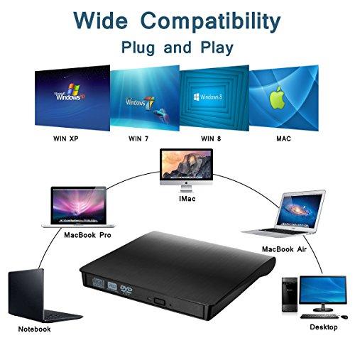 External DVD Drive, USB 3.0 External CD Drive, CD/DVD-RW Drive, CD-RW Re-Writer Burner Super-Drive High Speed Data Transfer Notebook PC Computer Support Windows 7, 8, 10, Mac OSX (Black) by Yododo (Image #2)