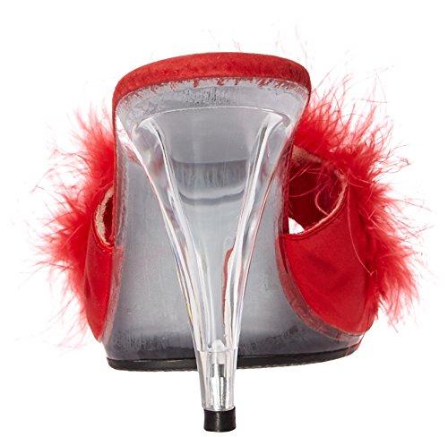 Slipper 361 Shoes Ellie Red Women's SASHA xFwznBaHSq