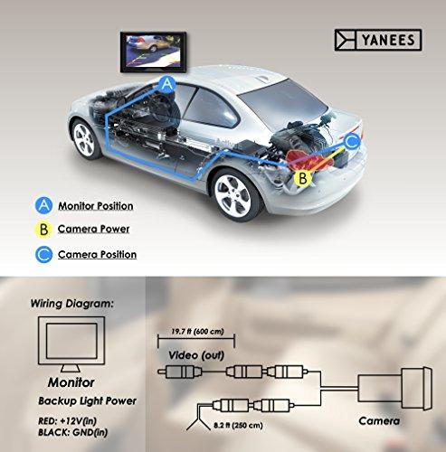 518hFy1gnML amazon com black friday deal yanees waterproof car rear view car camera wiring diagram at creativeand.co
