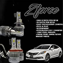 Zforce Low Beam+Fog Lights H7 & H8 All-in-one Combo 6000K Xenon White for 2016-2007 Hyundai Azera R6 Philips LED Headlight Conversion Kit 36W 3800Lm Bulbs 5-Year Warranty
